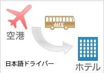 ニース空港→ホテル(ニース市内) 片道専用車送迎