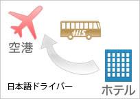 ホテル(ニース市内)→ ニース空港 片道専用車送迎
