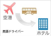 【片道】シャルルドゴール空港→パリ市内ホテル 専用車送迎 <英語ドライバー>